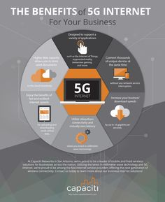 The benefits of 5G for your business