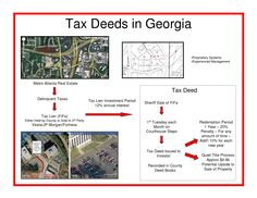 Buy Sell Tax Deeds as SD IRA investment example. Ira Investment, Real Estate Investing, Sd, Online Business, Management