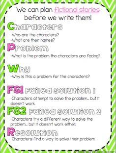 Speculative writing prompt anchor chart