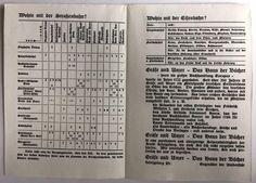 """Königsberg i. Pr. - """"Das Haus der Bücher"""" GRÄFE UND UNZER am Paradeplatz 6, """"Kleiner Verkehrsführer durch Königsberg für die Teilnehmer der VDA-Ostlandtagung Pfingsten 1935"""" (Rückseite)"""