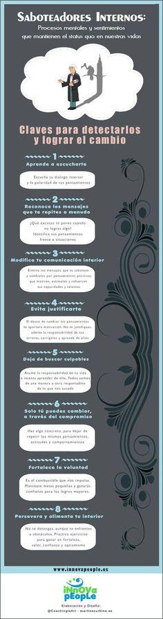 Personas, Redes Sociales y Organizaciones: Infografía: Saboteadores Internos #autoconocimiento