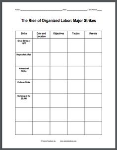 Causes and effects of the vietnam war diy infographic worksheet the rise of organized labor major strikes blank chart worksheet free to print fandeluxe Choice Image