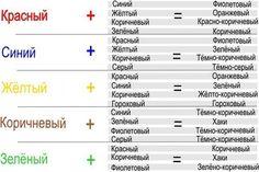 Мастер-классы Цветы из Фоамирана Видео | ВКонтакте