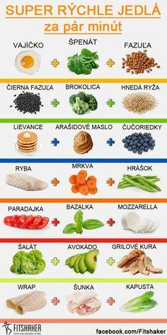 Zdravé jedlá, ktoré máš hotové za pár minút. Inšpiruješ sa? :-)