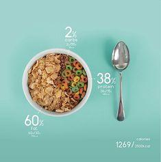 Design x Food   Abduzeedo Design Inspiration & Tutorials