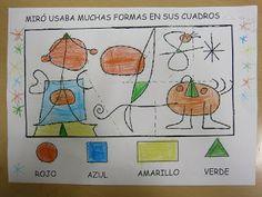 Menta Más Chocolate - RECURSOS PARA EDUCACIÓN INFANTIL: Pintor: MIRÓ
