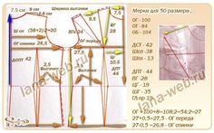 50 размер - мерки и выкройка-основа