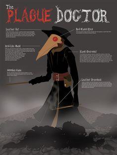 6e2048fec5d 33 Best Plague Doctor Costumes images