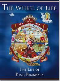 Vajrayana Buddhism, Symbolic Representation, Wheel Of Life, Love Book, Buddha, Symbols, Peace, Maps, Mandalas