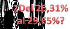 ALERTA CIUDADANA ¿Del 26,31% al 29,65%? En entrevista periodística el candidato oficialista para diputado e intendente de Lomas de Zamora, Martín Insaurralde, declara haber sacado el 29,65% de los votos en las primarias pasadas -PASO-, cuando, escrutado más del 97% de los sufragios por la Dirección Nacional Electoral, le otorgaban el 26,31%, quedando en el colectivo de la gente el número 26... ¿Qué pasó, cómo y cuándo, para ahora haber subido más de 3 puntos?