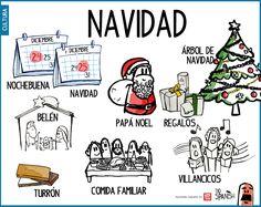 Cosas de Navidad en español