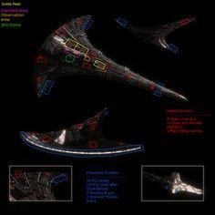 Common Locations on Destiny ( From SGU) by hobbs1123.deviantart.com on @deviantART