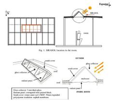 be able to effectively transform solar energy into radiant heat More tips and info here: AlternativeEnerguSolutions.info