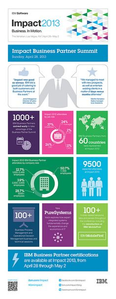 Infographic: IBM Impact Business Partner Summit by the numbers - #ibmimpact preview