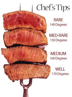 chef's tips meat temps