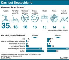 Tweets com conteúdo multimídia por dpa-infografik (@dpa_infografik) | Twitter