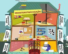 Ministerstwo Książki