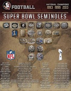 Noles that have played in Super Bowls!