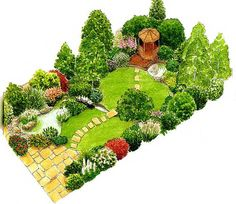 Pictures for - Garten - Paisagismo Rectangle Garden Design, Small Garden Design, Garden Landscape Design, Landscape Plans, Small Garden Layout, Small Garden Plans, Garden Design Plans, Garden Drawing, Small Gardens