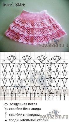 детская юбочка крючком со схемами: 26 тыс изображений найдено в Яндекс.Картинках