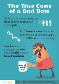 The True Costs of Bad Bosses Career Quotes, Work Quotes, Me Quotes, Hate My Job, Bad Boss, True Cost, Career Inspiration, Drive Me Crazy, Work Humor