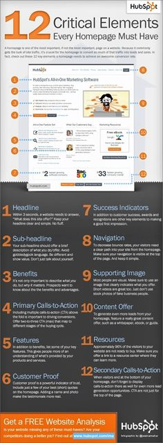 12 Critical Elements Every Home Page Must Have