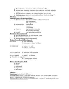 Cognitive Dissonance and Self-Perception Theories Essay - Nursingfy