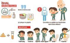 Bebek ve çocuklarda ishal tüm dünyada olduğu gibi ülkemizde de en sık virüsler, bakteriler ve bazen de parazitler neden olur.