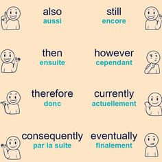 Learn French Verbs Foreign Language How To Learn French Teaching French Verbs, French Grammar, French Phrases, French Quotes, French Travel Phrases, French Expressions, French Language Lessons, French Language Learning, French Lessons