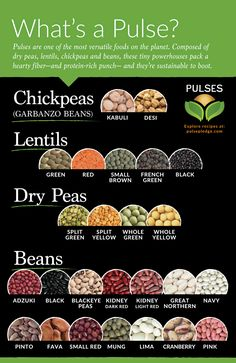 The UN has declared 2016 to be the International Year of Pulses - dry beans, chickpeas, lentils & peas! #IYP2016 #lovepulses