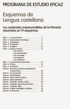 El patio de Gemma: Los Contenidos Principales De EducacióN Primaria. Esquemas De Lengua Castellana