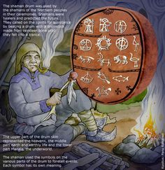 Shaman and drum Lappland, Viking Designs, Medicine Wheel, Asatru, Viking Age, First Nations, Drums, Native American, Symbols