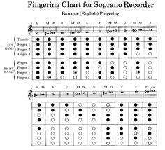 Fingering Chart For Recorder Fingering Charts Recorder 72 Dpi