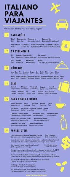 Dicas de italiano básico para viajantes! Vai viajar para a Itália? Aproveite nossas dicas sobre como não cair em ciladas em restaurantes 'pega-turista', e anote umas frases de italiano básico para usar na sua viagem!