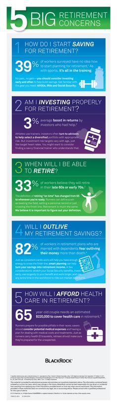 – 5 Biggest Retirement Concerns (Infographic)