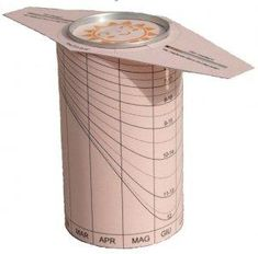 15 best wall sundials images on pinterest sundial for Atlante compass