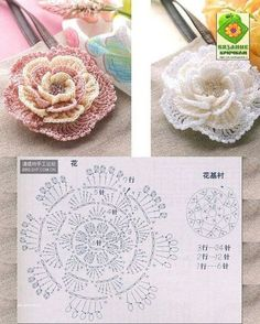 Collection of Crochet Rose Flowers Free Patterns: Easy Crochet Rose, Single Stripe Rose, Layered Rose, Interlocking Ring Rose, Puffy or Popcorn Rose via Crochet Patterns Vintage 'DanEmy-Dolls' is a family studio of knitted wonders Crochet Flower Tutorial, Crochet Diy, Crochet Motifs, Crochet Flower Patterns, Crochet Diagram, Crochet Chart, Thread Crochet, Irish Crochet, Crochet Doilies