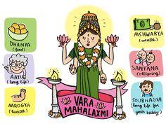 Vara Mahalaxmi