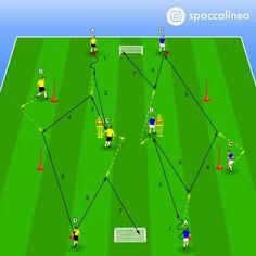 Soccer Drills, Soccer Coaching, Passing Drills, Personal Trainer, Sport, Instagram, Training, Soccer, Hamster Wheel