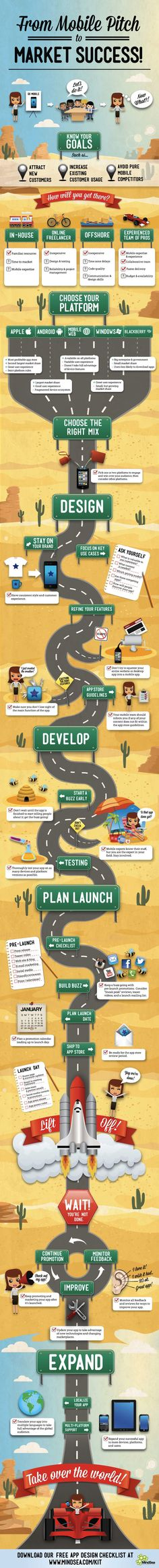 Increase your odds of building a great app by following this design roadmap