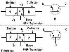 PNP and NPN transistor construction