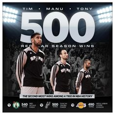 Tim Duncan, Manu Ginobili, and Tony Parker become the winningest trio in NBA history with their win together with their victory over the Clippers on November San Antonio Spurs Basketball, Nba Basketball Teams, Basketball Scoreboard, Sports Teams, Basketball Shoes, Basketball Court, Basketball Birthday, Nba Player Stats, Nba Players