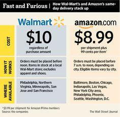 Latest in the Brick n Mortar vs E-Commerce Face Off