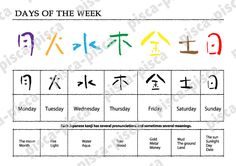 Japanese calligraphy Days of the week Vector EPS10