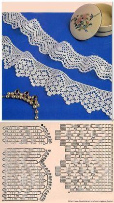 Узоры крючком Crochet Border Patterns, Crochet Collar Pattern, Crochet Boarders, Crochet Table Runner Pattern, Crochet Lace Collar, Crochet Lace Edging, Crochet Diagram, Doily Patterns, Thread Crochet
