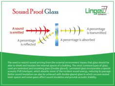 Find Truly Sound Proof Glass Protect Your Ears from the Unwanted Noise