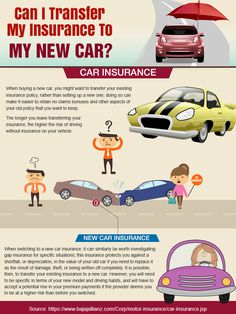 If you are in the market for auto insurance, you can see that you have many choices among various insurers and plans. Buy Car Insurance, Group Insurance, Seeing You Quotes, Got Quotes, Top Cars, Car Covers, Car Car, Ways To Save, How To Run Longer