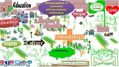 We talk about Hope Helping and Teamwork. Our whole message is that 🌷🚶🏃Love 'n' Kindness🌴🐆🌷. Friends Are Like, Love S, Teamwork, Friendship, Knowledge, Community, Messages, Education, Children