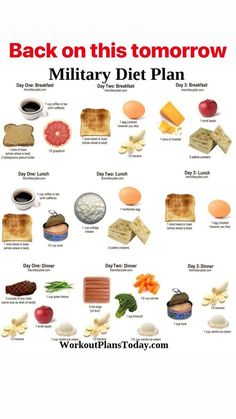 Untitled diet in 2019 healthy diet plans, diet, clean eating diet plan. Ketogenic Diet Meal Plan, Healthy Diet Plans, Diet Meal Plans, Keto Meal, Meal Prep, Weight Loss Meal Plan, Diet Plans To Lose Weight, Quick Weight Loss Diet, Weight Gain