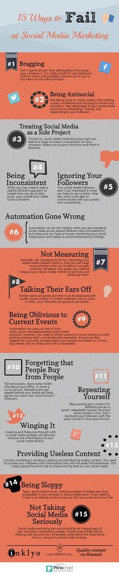 15 Ways To Fail At Social Media Marketing - #infographic